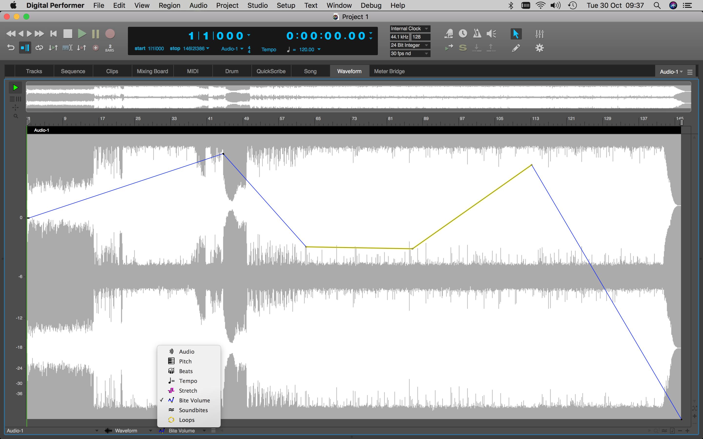 Digital Performer 200 Amp Sub Panel Wiring Diagram Soundbites