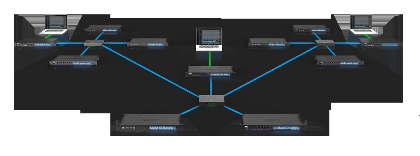 Motucom Networking